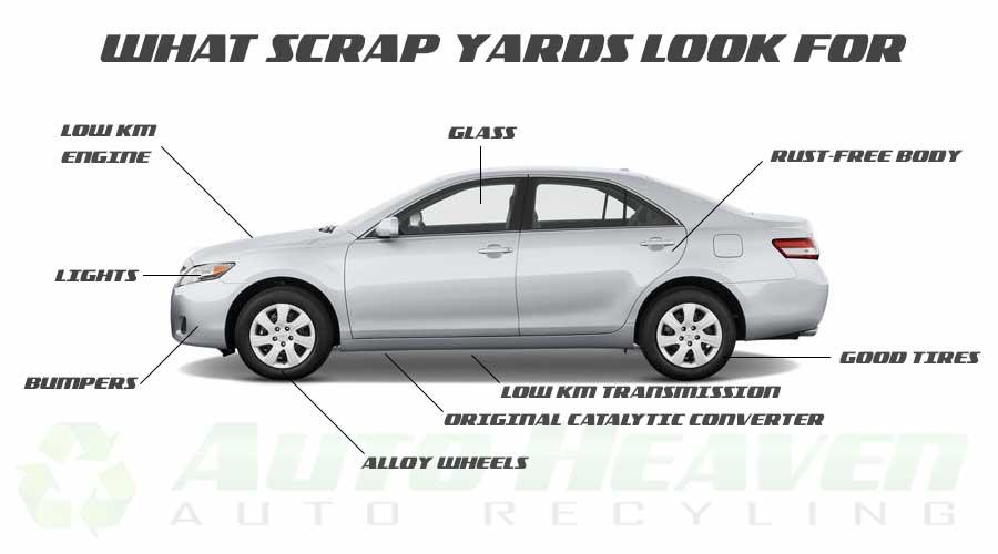 scrap-car-value